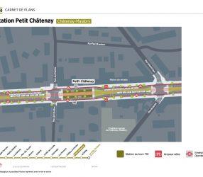 Agrandir Plan de la station Petit-Châtenay à Châtenay-Malabry